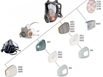 Pochłaniacz 6057 3M Filtr ABE1 1
